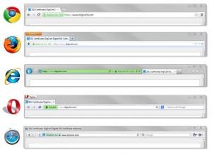 Pentingnya Memahami Keamanan (SSL) Website Anda   IDcloudHost