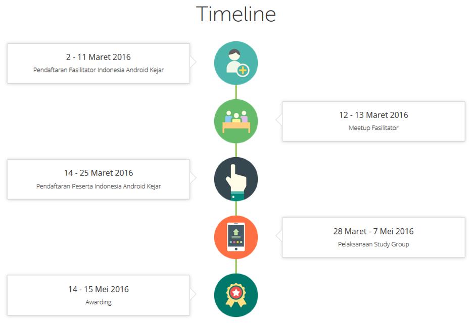 Daftarkan dirimu di Indonesia Android Kejar!