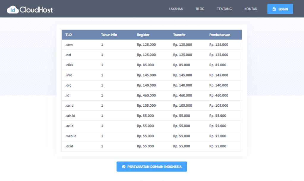 Panduan Memilih Domain | Knowledge Base - IDCloudHost