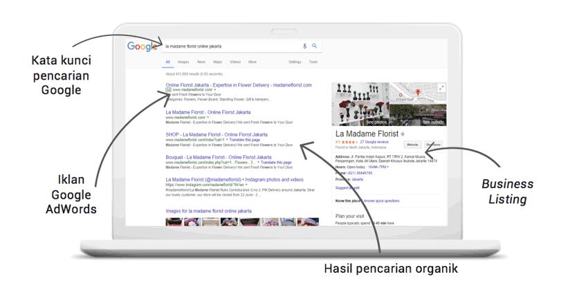 Cara Mesin Pencari Bekerja Untuk Website Anda