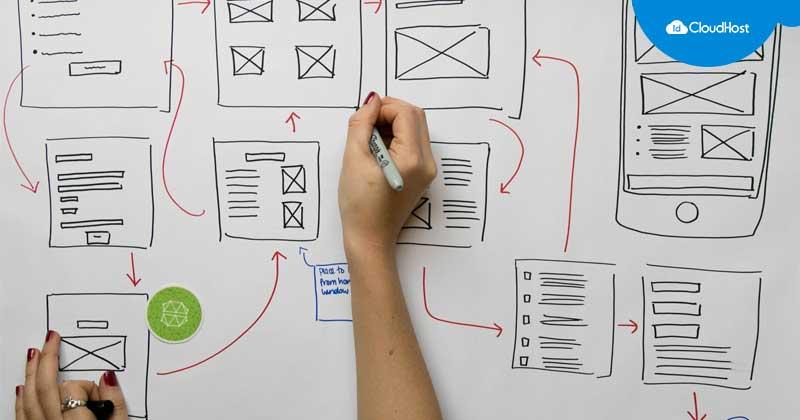 Mengenal Apa itu Design Sprint dan Manfaat untuk Startup | IDCloudHost