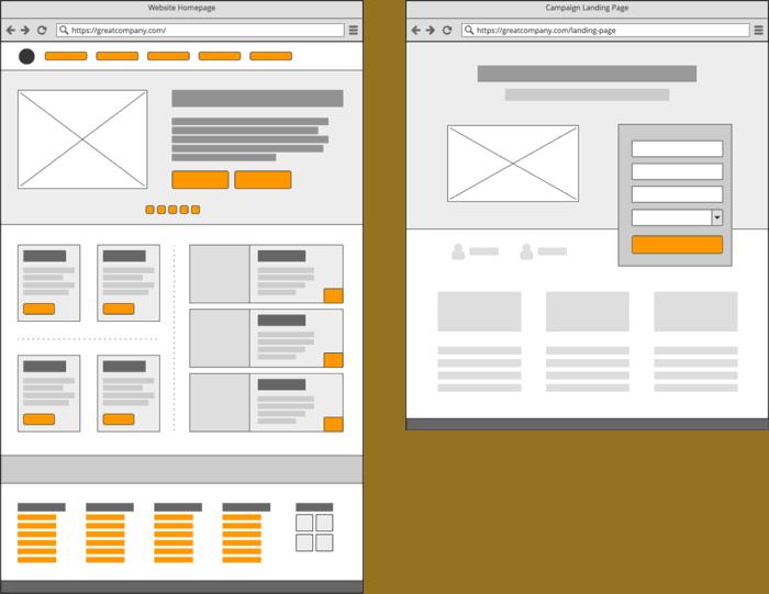 Mengenal Apa itu Landing Page, Jenis, Manfaat, dan Contohnya | IDCloudHost
