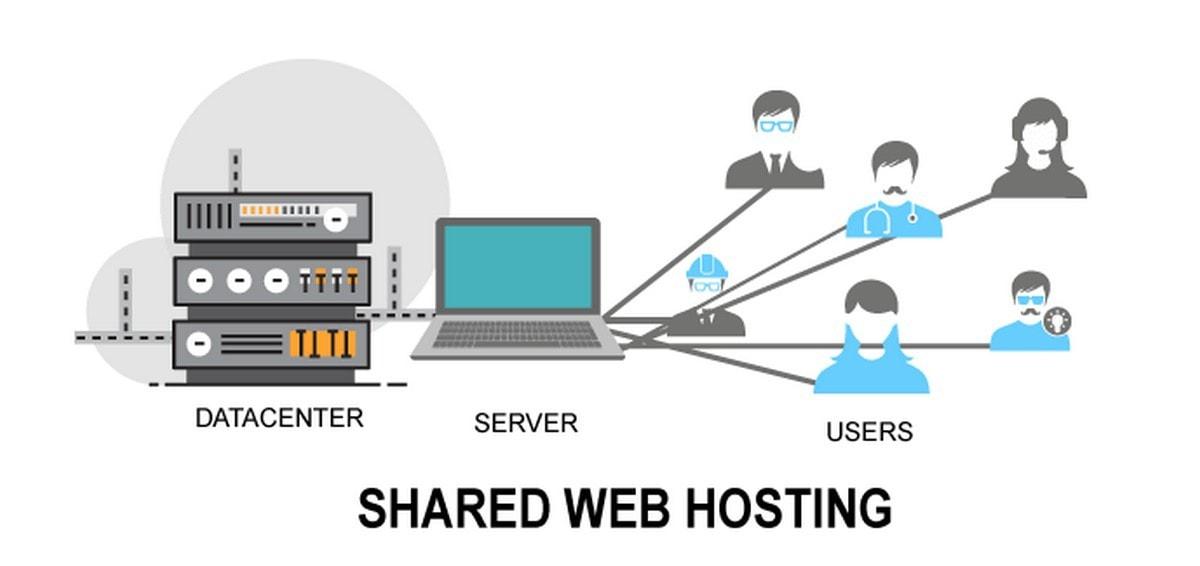 31++ Perbedaan vps dan cloud hosting viral