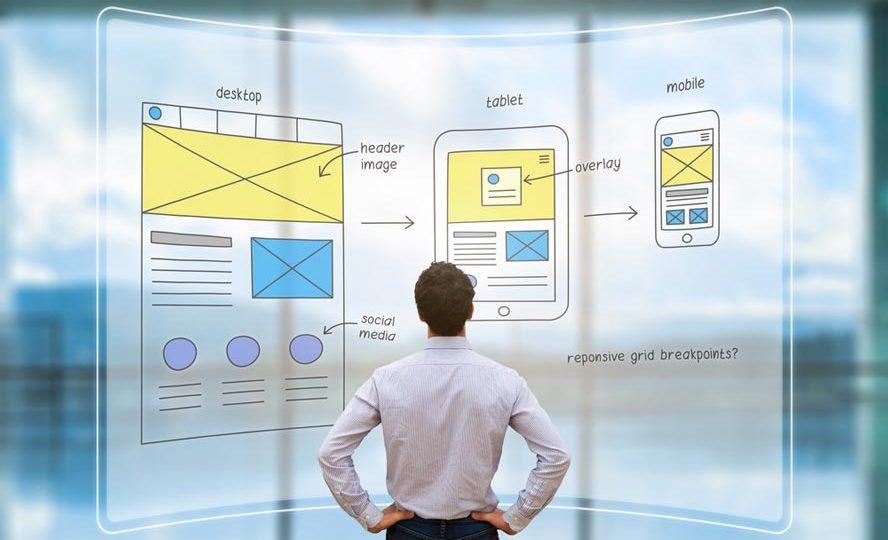 Mengenal Apa itu User Experience (UX) dan Prospek Kerjanya ...