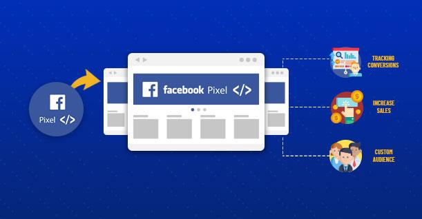 40+ Cara Menggunakan Pixel Facebook Ads paling mudah