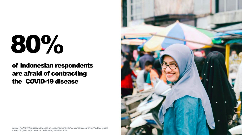 Menelusuri Bagaimana Dampak Virus Corona (COVID-19) Bagi Perekonomian Indonesia