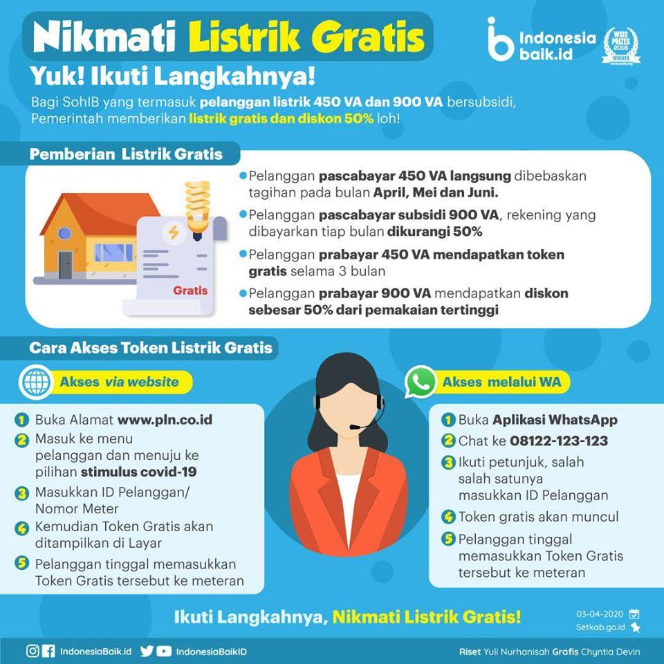 Cara Mendapatkan Token Listrik Gratis dari PLN (Website & WhatsApp) | IDCloudHost