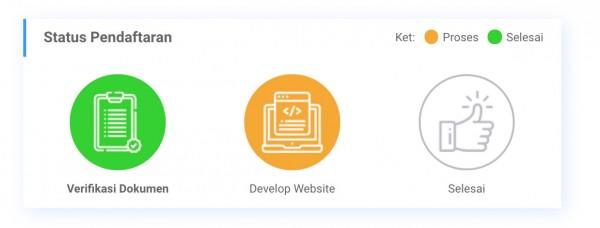 Cara Mendaftar Program NGO Go Digital - Website Gratis untuk NGO / Yayasan / Komunitas | IDCloudhost