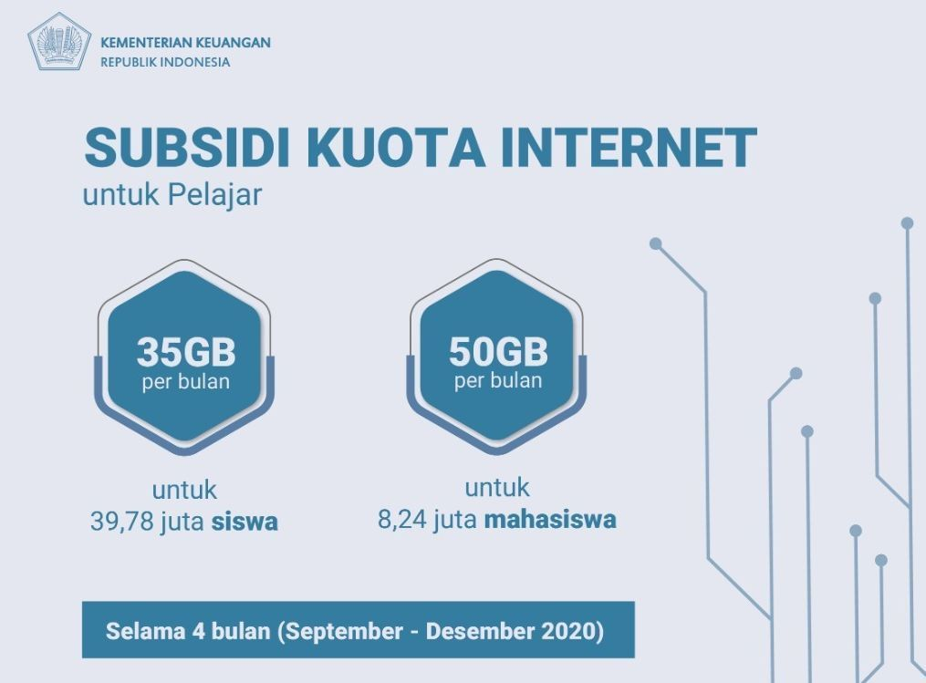 Cara Mendapatkan Kuota Internet GRATIS dari Kemdikbud RI (Program Internet Gratis Pemerintah)