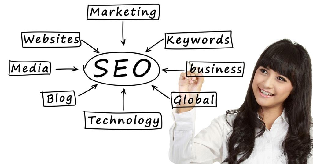 Tips Memilih Nama Domain untuk SEO yang Baik dan Benar