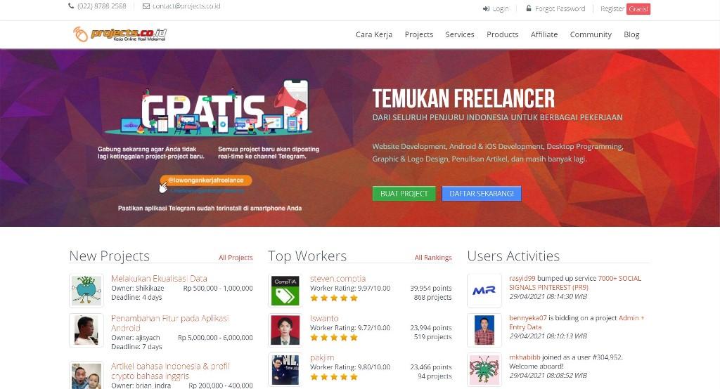 Kumpulan Situs Web Kerja Freelance Indonesia dan Global Terbaik